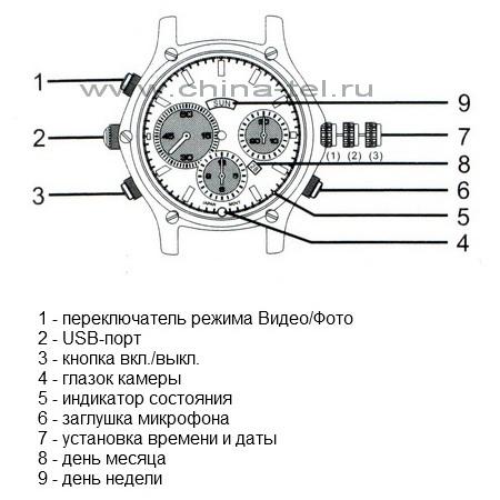 Наручные часы с видеокамерой и диктофоном купить в москве